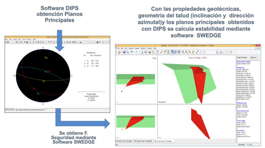 Metodologia de Análisis Geomecánico en Taludes de Roca
